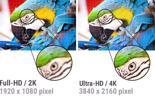 Ultra Hd 4k Auflosung